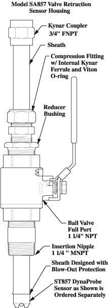 SA857 valve retraction pH sensor housing