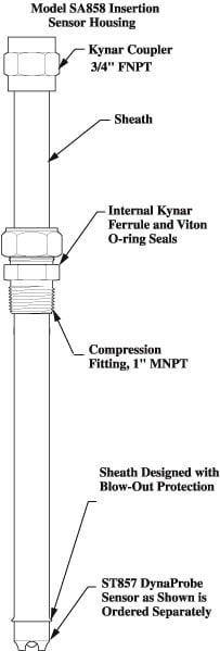SA858 insertion pH sensor housing