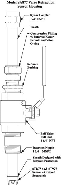 SA877 pH sensor valve retraction housing