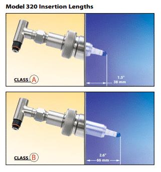 model 320 insertion