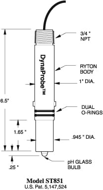 ST851 Industrial pH ORP sensor dimensions