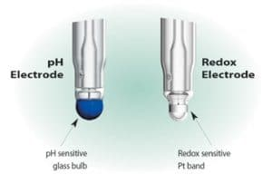 Ph electrode and Redox electrode