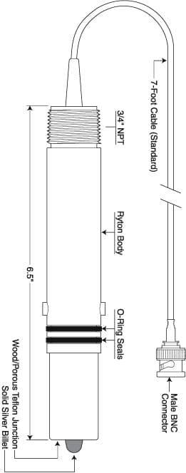 cyanide sensor
