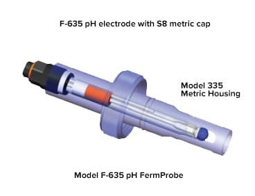 Model F635 ph FermoProbe electrodes with s8metric cap